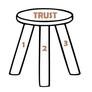 TRUST STOOL 3 LEGS