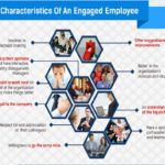 What Drives Engagement and Motivates Employees?