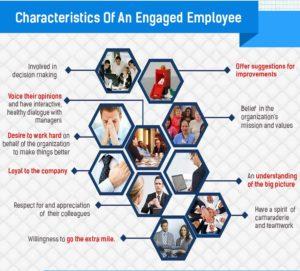 engaged employee characteristics