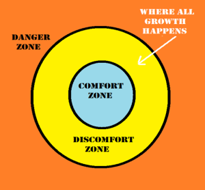 Discomfort_is_the_Catalyst_for_Growing_Your_Team