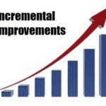 Smart Teams Focus on Incremental Improvements